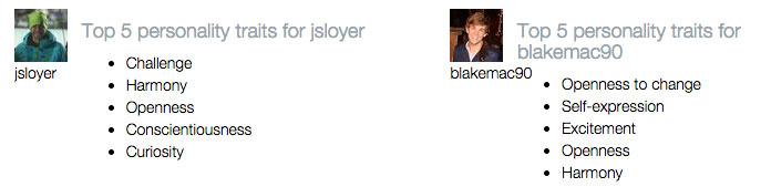 jeff and blake Twitter Personality Comparisons Using Watson