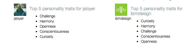jeff and ibm design Twitter Personality Comparisons Using Watson